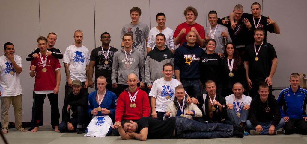 Team CheckMat Danmark